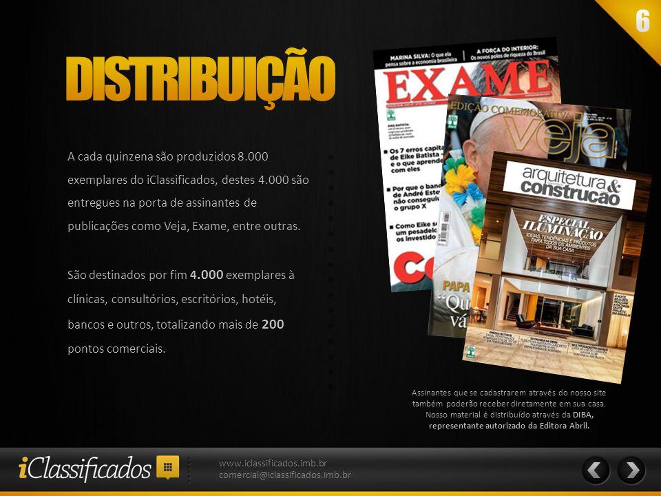 Conheça melhor nossa logística de distribuição O iClassificados é entregue diretamente a 4.000 residências através de publicações da Editora Abril.