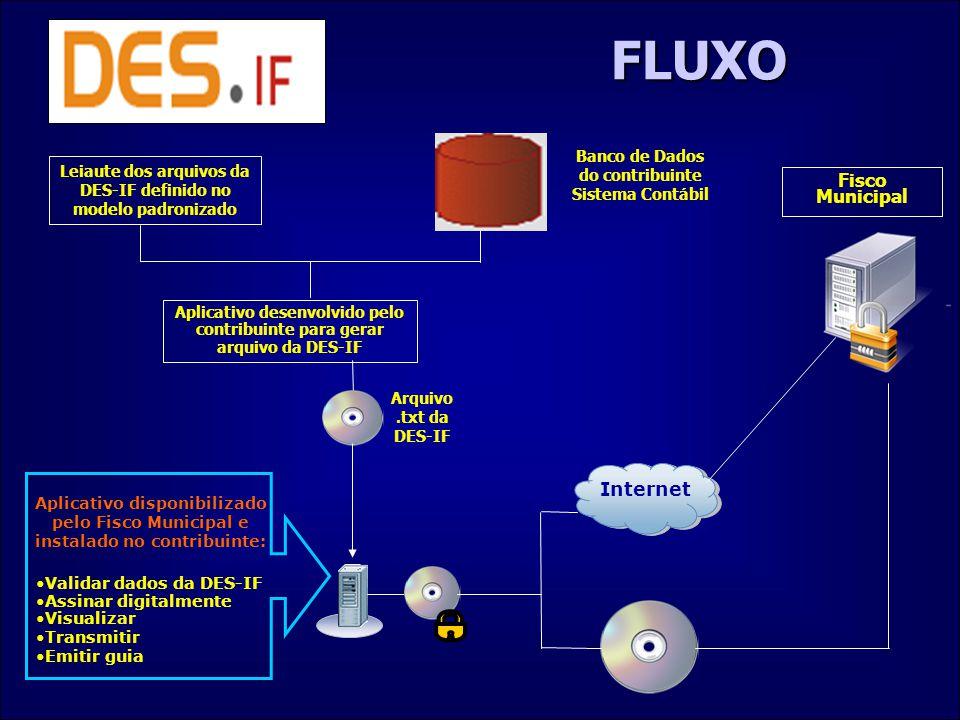 Leiaute dos arquivos da DES-IF definido no modelo padronizado Banco de Dados do contribuinte Sistema Contábil Aplicativo disponibilizado pelo Fisco Mu