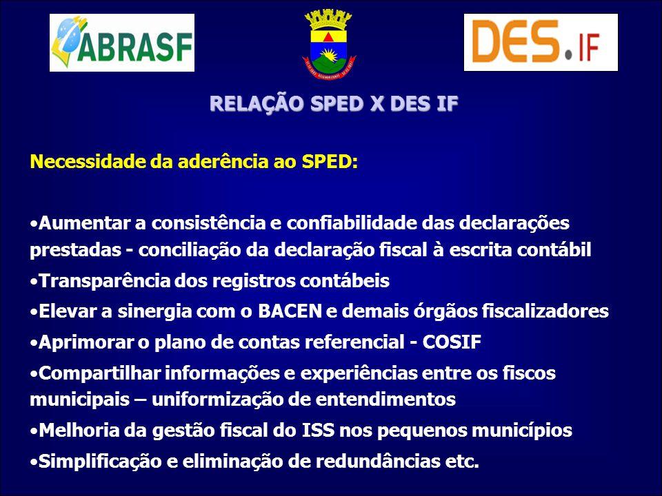 Necessidade da aderência ao SPED: Aumentar a consistência e confiabilidade das declarações prestadas - conciliação da declaração fiscal à escrita cont