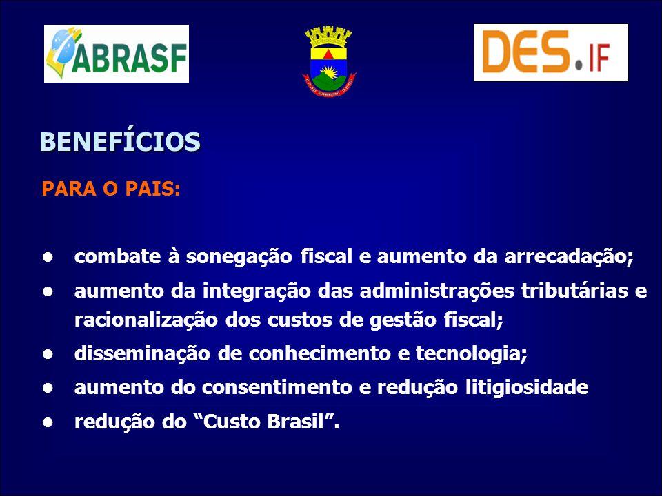 BENEFÍCIOS PARA O PAIS: combate à sonegação fiscal e aumento da arrecadação; aumento da integração das administrações tributárias e racionalização dos