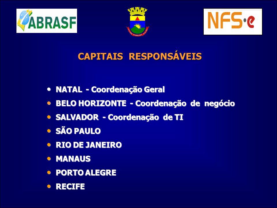 CAPITAIS RESPONSÁVEIS NATAL - Coordenação Geral NATAL - Coordenação Geral BELO HORIZONTE - Coordenação de negócio BELO HORIZONTE - Coordenação de negó