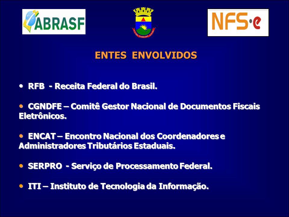 ENTES ENVOLVIDOS RFB - Receita Federal do Brasil. RFB - Receita Federal do Brasil. CGNDFE – Comitê Gestor Nacional de Documentos Fiscais Eletrônicos.