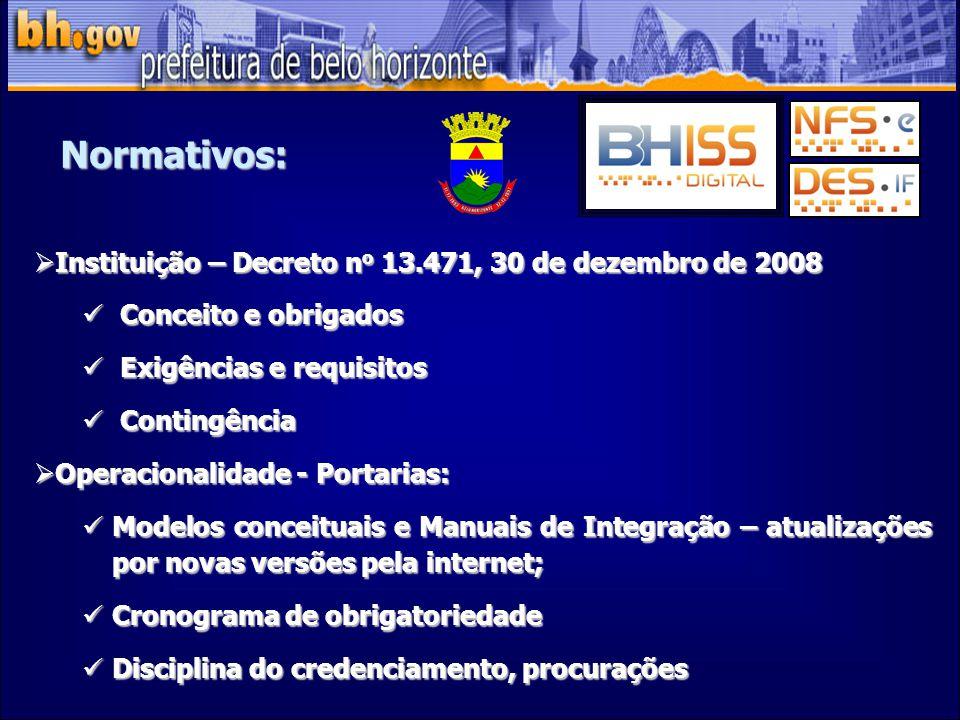 Normativos: Instituição – Decreto n o 13.471, 30 de dezembro de 2008 Instituição – Decreto n o 13.471, 30 de dezembro de 2008 Conceito e obrigados Con