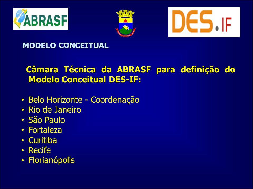 MODELO CONCEITUAL Câmara Técnica da ABRASF para definição do Modelo Conceitual DES-IF: Belo Horizonte - Coordenação Rio de Janeiro São Paulo Fortaleza