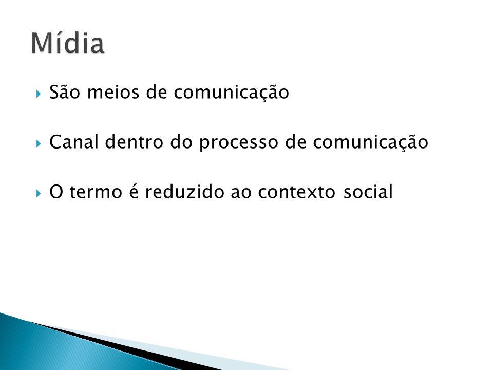 São meios de comunicação Canal dentro do processo de comunicação O termo é reduzido ao contexto social