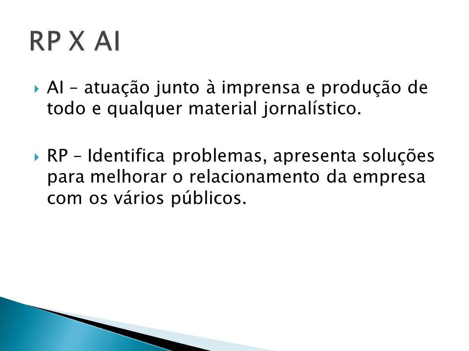 AI – atuação junto à imprensa e produção de todo e qualquer material jornalístico. RP – Identifica problemas, apresenta soluções para melhorar o relac