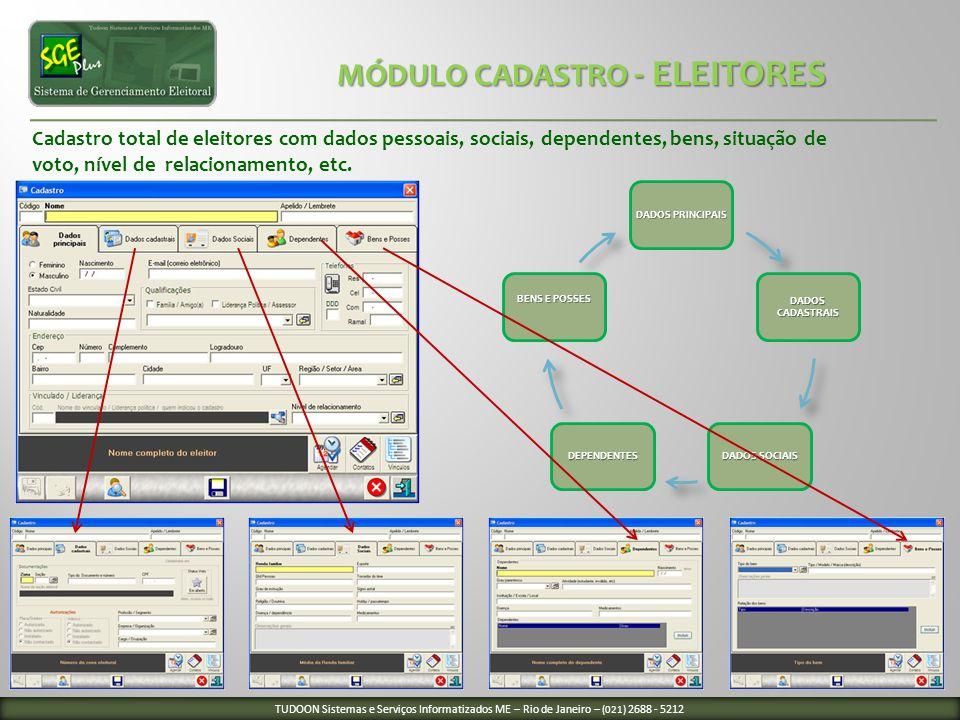Cadastro total de eleitores com dados pessoais, sociais, dependentes, bens, situação de voto, nível de relacionamento, etc. DADOS PRINCIPAIS DADOS CAD
