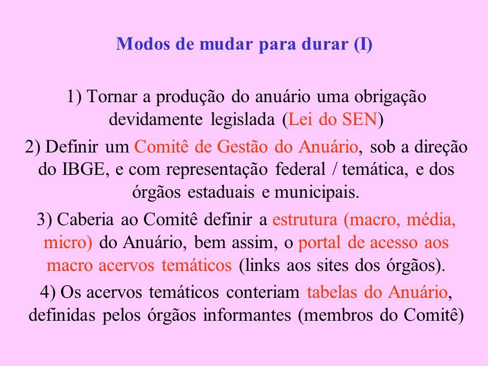 Modos de mudar para durar (I) 1) Tornar a produção do anuário uma obrigação devidamente legislada (Lei do SEN) 2) Definir um Comitê de Gestão do Anuário, sob a direção do IBGE, e com representação federal / temática, e dos órgãos estaduais e municipais.