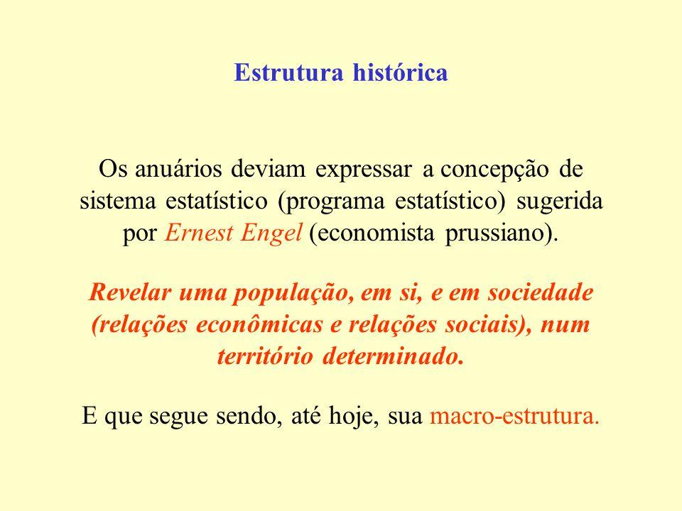 Estrutura histórica Os anuários deviam expressar a concepção de sistema estatístico (programa estatístico) sugerida por Ernest Engel (economista prussiano).