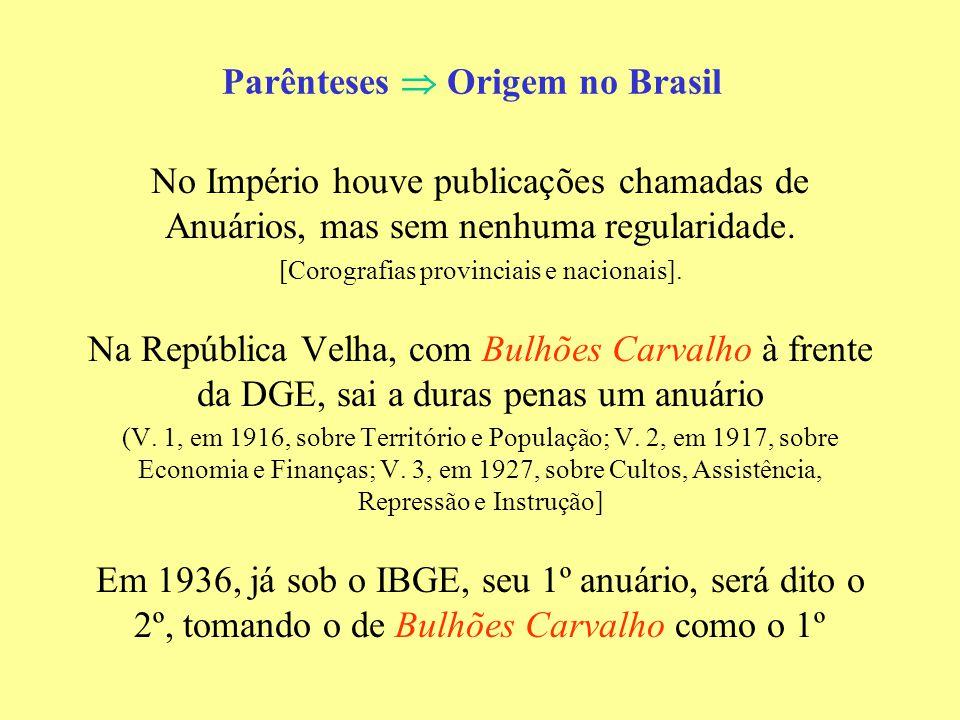 Parênteses Origem no Brasil No Império houve publicações chamadas de Anuários, mas sem nenhuma regularidade.