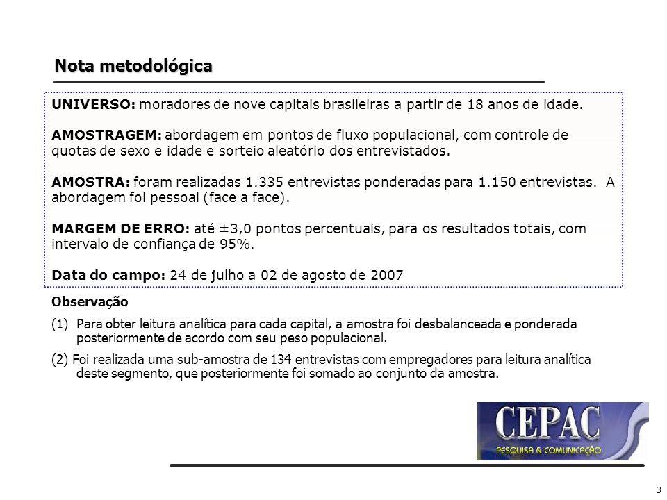 3 Nota metodológica UNIVERSO: moradores de nove capitais brasileiras a partir de 18 anos de idade. AMOSTRAGEM: abordagem em pontos de fluxo populacion