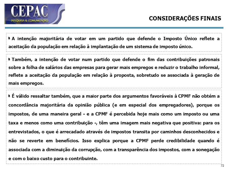 72 A intenção majoritária de votar em um partido que defende o Imposto Único reflete a aceitação da população em relação à implantação de um sistema d
