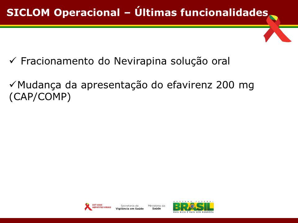 Fracionamento do Nevirapina solução oral Mudança da apresentação do efavirenz 200 mg (CAP/COMP) SICLOM Operacional – Últimas funcionalidades