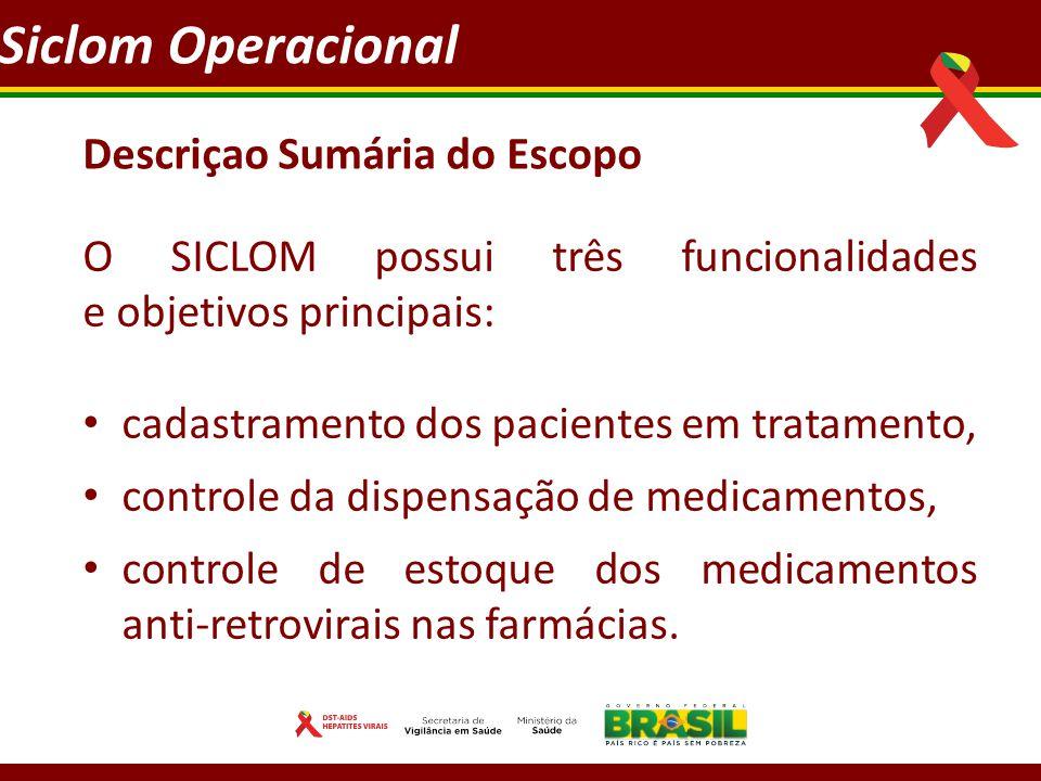 O SICLOM possui três funcionalidades e objetivos principais: cadastramento dos pacientes em tratamento, controle da dispensação de medicamentos, controle de estoque dos medicamentos anti-retrovirais nas farmácias.