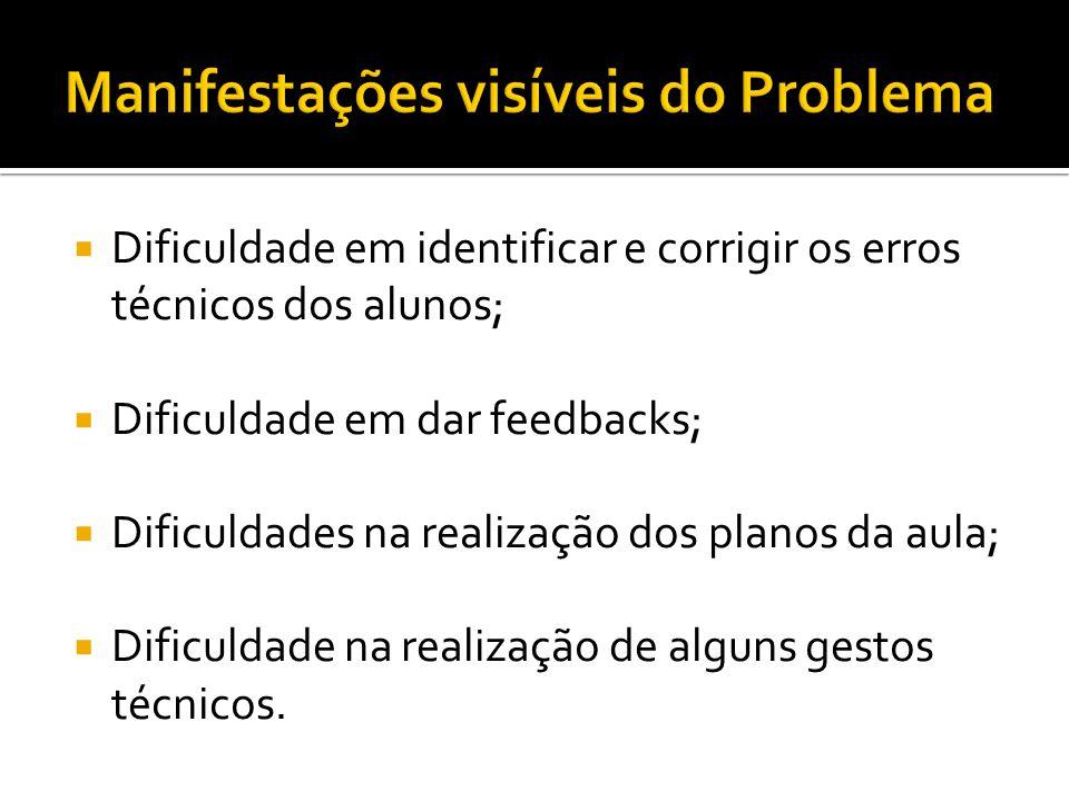 Dificuldade em identificar e corrigir os erros técnicos dos alunos; Dificuldade em dar feedbacks; Dificuldades na realização dos planos da aula; Dificuldade na realização de alguns gestos técnicos.