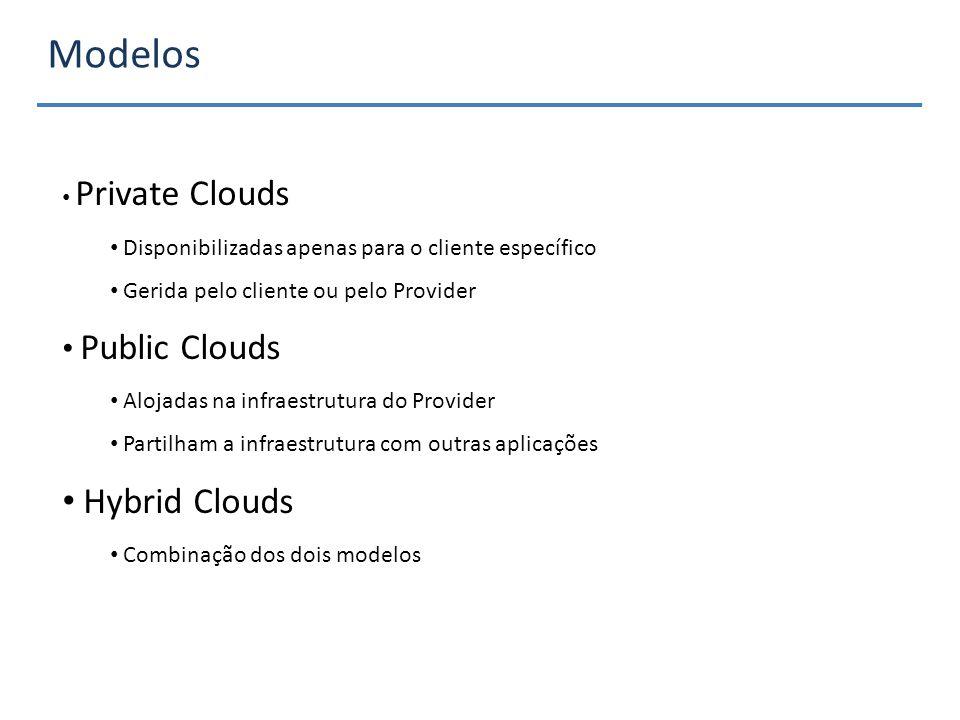Modelos Private Clouds Disponibilizadas apenas para o cliente específico Gerida pelo cliente ou pelo Provider Public Clouds Alojadas na infraestrutura