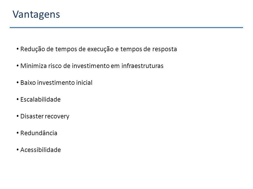 Vantagens Redução de tempos de execução e tempos de resposta Minimiza risco de investimento em infraestruturas Baixo investimento inicial Escalabilidade Disaster recovery Redundância Acessibilidade