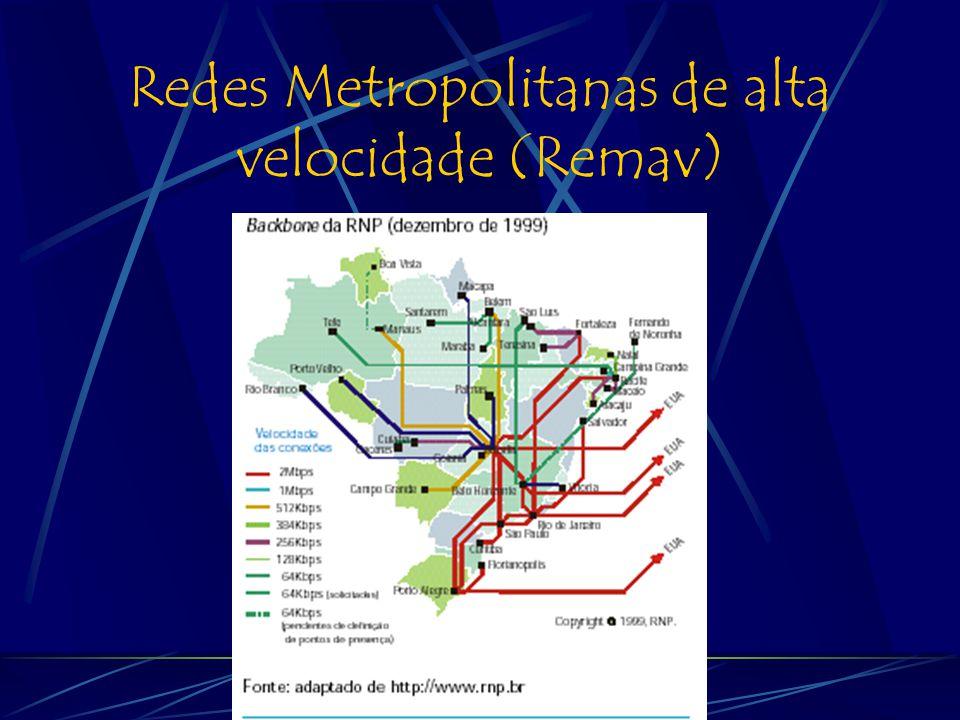 Características das redes p&d Alto tráfego na rede Baixa capilaridade Baixo volume (comparado a educação)