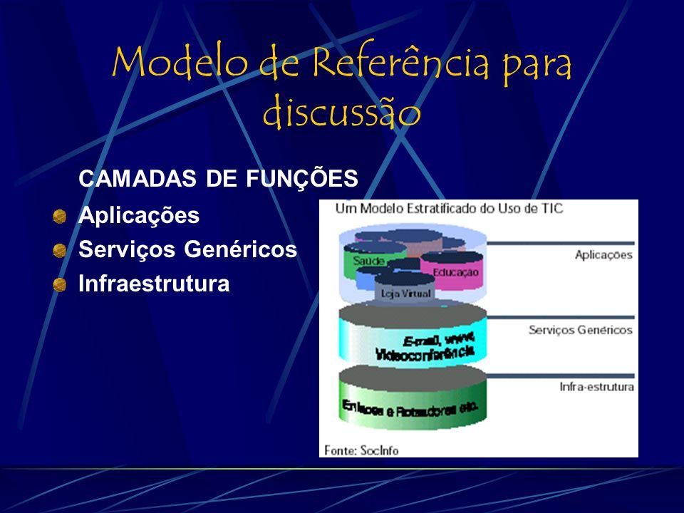 Programa SocInfo Infra-estrutura Avançada E Novos Serviços