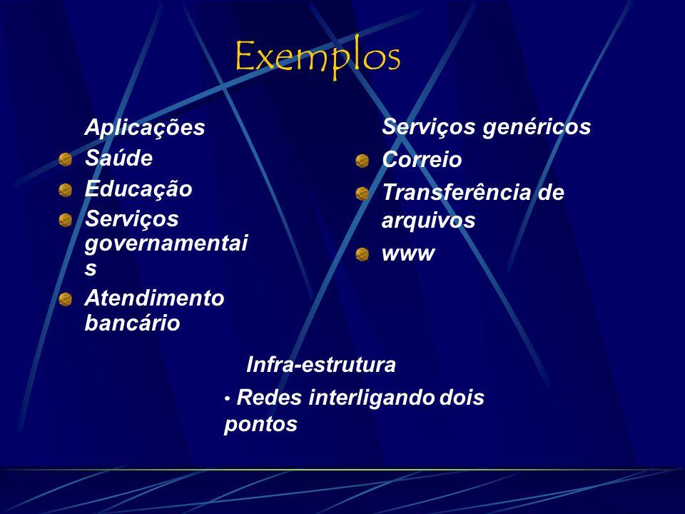 Modelo de Referência para discussão CAMADAS DE FUNÇÕES Aplicações Serviços Genéricos Infraestrutura