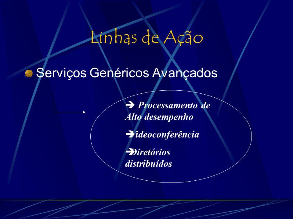 Linhas de ação Infra-estrutura de redes Governo + Setor Acadêmico + Setor privado