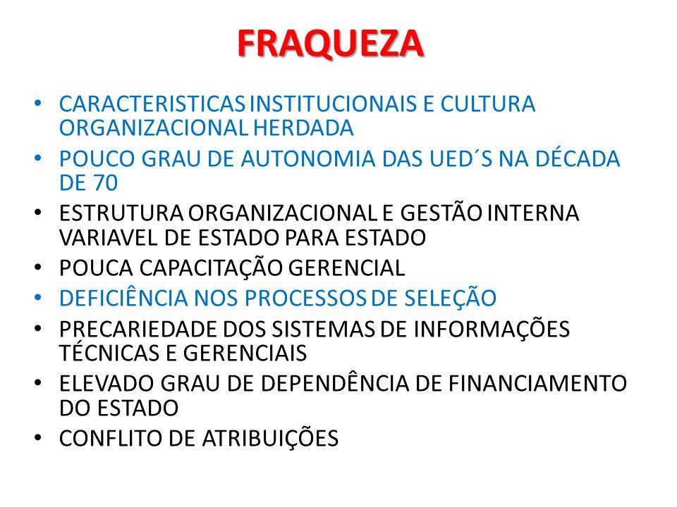 FRAQUEZA CARACTERISTICAS INSTITUCIONAIS E CULTURA ORGANIZACIONAL HERDADA POUCO GRAU DE AUTONOMIA DAS UED´S NA DÉCADA DE 70 ESTRUTURA ORGANIZACIONAL E