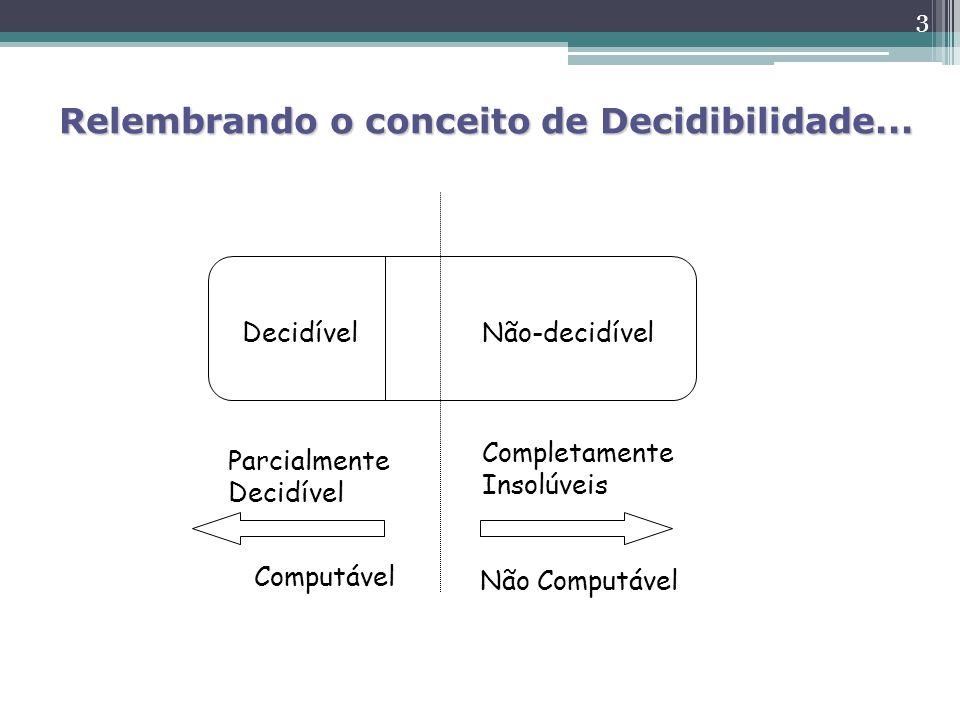 DecidívelNão-decidível Parcialmente Decidível Completamente Insolúveis Computável Não Computável 3 Relembrando o conceito de Decidibilidade...