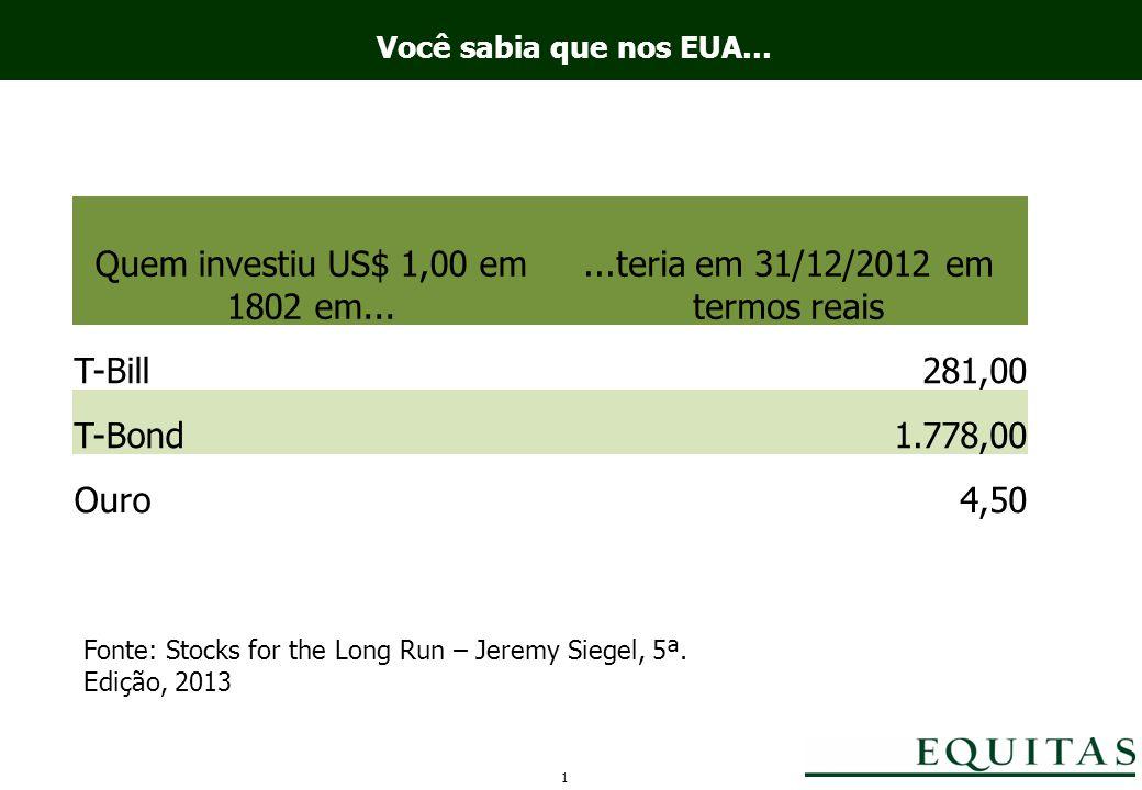 Contato Equitas Investimentos Marcus Moraes mmoraes@equitas.com.br (11) 3463-5114 15