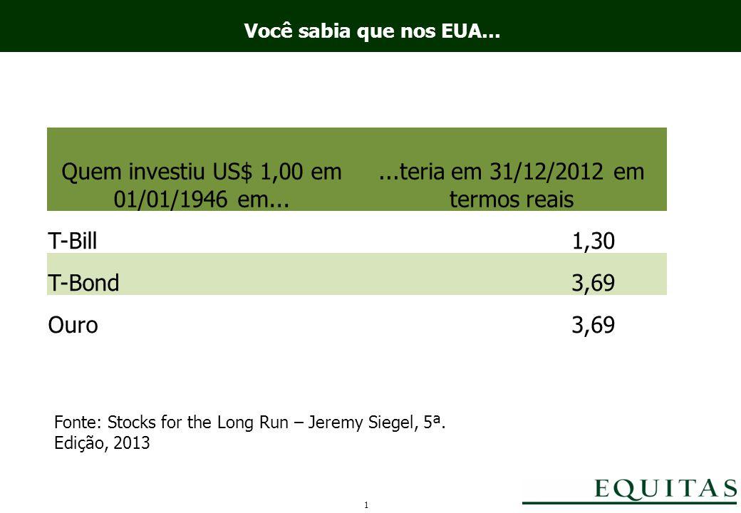 E que...Quem investiu em ações teria US$ 60,00 Fonte: Stocks for the Long Run – Jeremy Siegel, 5ª.