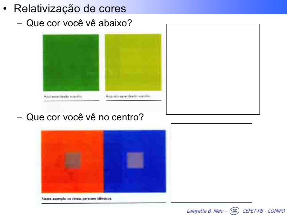 Lafayette B. Melo – CEFET-PB - COINFO Relativização de cores –Que cor você vê abaixo? –Que cor você vê no centro?