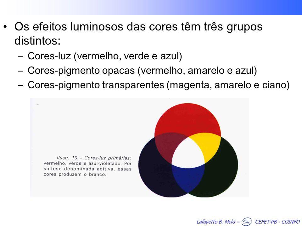 Lafayette B. Melo – CEFET-PB - COINFO Os efeitos luminosos das cores têm três grupos distintos: –Cores-luz (vermelho, verde e azul) –Cores-pigmento op