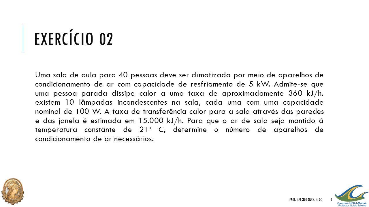 EXERCÍCIO 02 Uma sala de aula para 40 pessoas deve ser climatizada por meio de aparelhos de condicionamento de ar com capacidade de resfriamento de 5