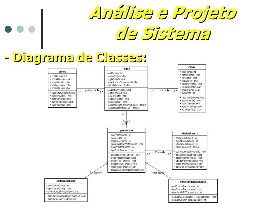 Análise e Projeto de Sistema Análise e Projeto de Sistema - Diagrama de Classes: - Diagrama de Classes: