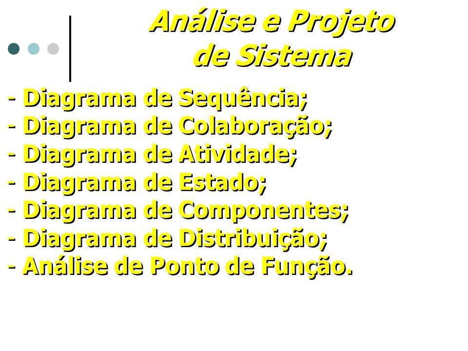 Análise e Projeto de Sistema Análise e Projeto de Sistema - Diagrama de Sequência; - Diagrama de Colaboração; - Diagrama de Atividade; - Diagrama de E