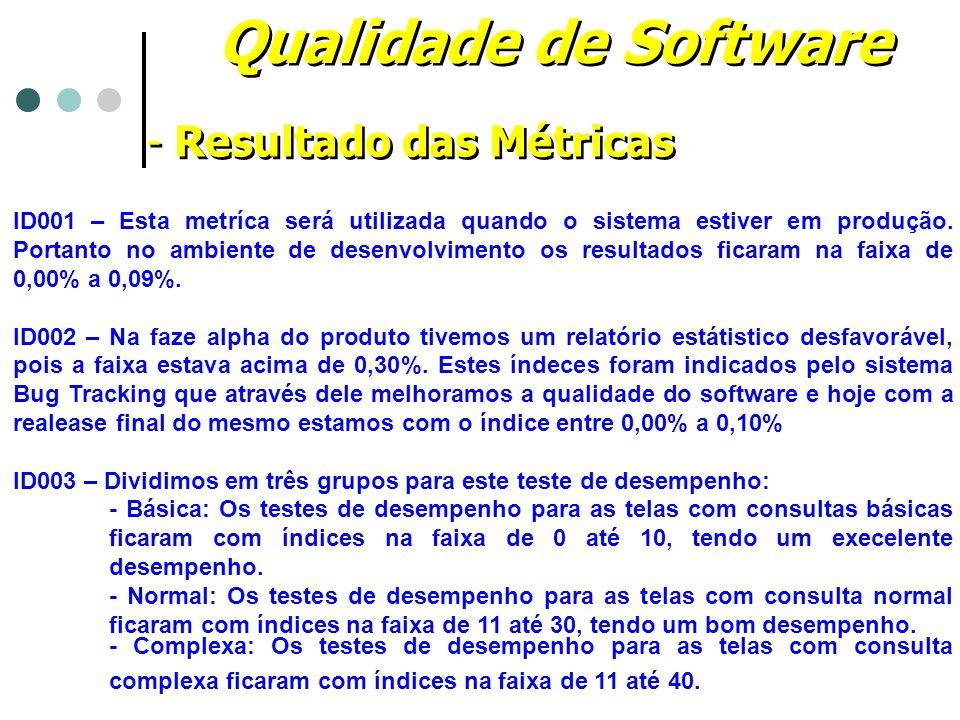 Qualidade de Software - Resultado das Métricas ID001 – Esta metríca será utilizada quando o sistema estiver em produção. Portanto no ambiente de desen