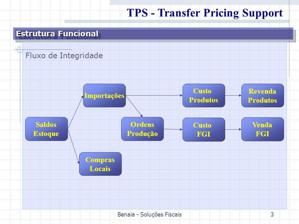 Benaia - Soluções Fiscais3 Estrutura Funcional Fluxo de Integridade TPS - Transfer Pricing Support Saldos Estoque Importações Compras Locais Ordens Produção Custo FGI Venda FGI Custo Produtos Revenda Produtos
