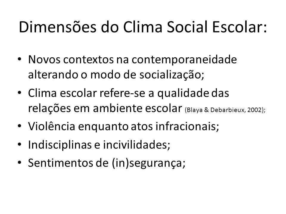 Dimensões do Clima Social Escolar: Novos contextos na contemporaneidade alterando o modo de socialização; Clima escolar refere-se a qualidade das rela
