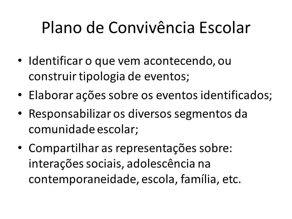 Plano de Convivência Escolar Identificar o que vem acontecendo, ou construir tipologia de eventos; Elaborar ações sobre os eventos identificados; Resp
