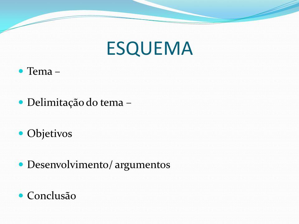 ESQUEMA Tema – Delimitação do tema – Objetivos Desenvolvimento/ argumentos Conclusão