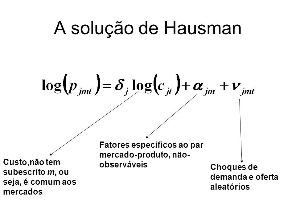 A solução de Hausman Fatores específicos ao par mercado-produto, não- observáveis Custo,não tem subescrito m, ou seja, é comum aos mercados Choques de demanda e oferta aleatórios