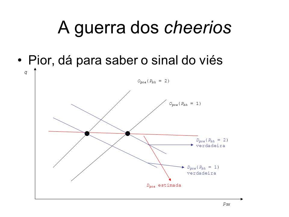 A guerra dos cheerios Pior, dá para saber o sinal do viés p BH q D poa (P bh = 1) verdadeira O poa (P bh = 1) O poa (P bh = 2) D poa estimada D poa (P bh = 2) verdadeira