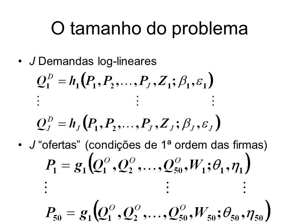O tamanho do problema J Demandas log-lineares J ofertas (condições de 1ª ordem das firmas)