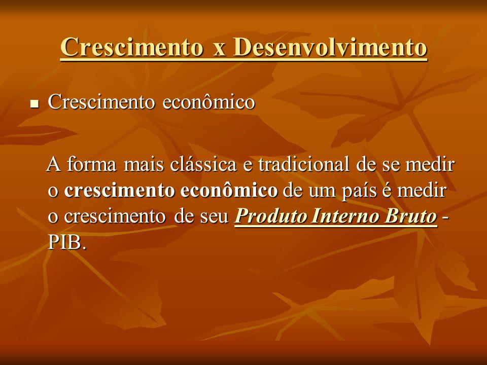 Crescimento x Desenvolvimento Crescimento econômico Crescimento econômico A forma mais clássica e tradicional de se medir o crescimento econômico de u