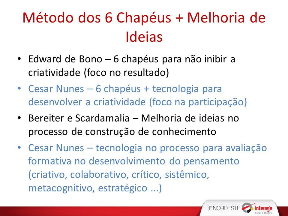 Método dos 6 Chapéus + Melhoria de Ideias Edward de Bono – 6 chapéus para não inibir a criatividade (foco no resultado) Cesar Nunes – 6 chapéus + tecn