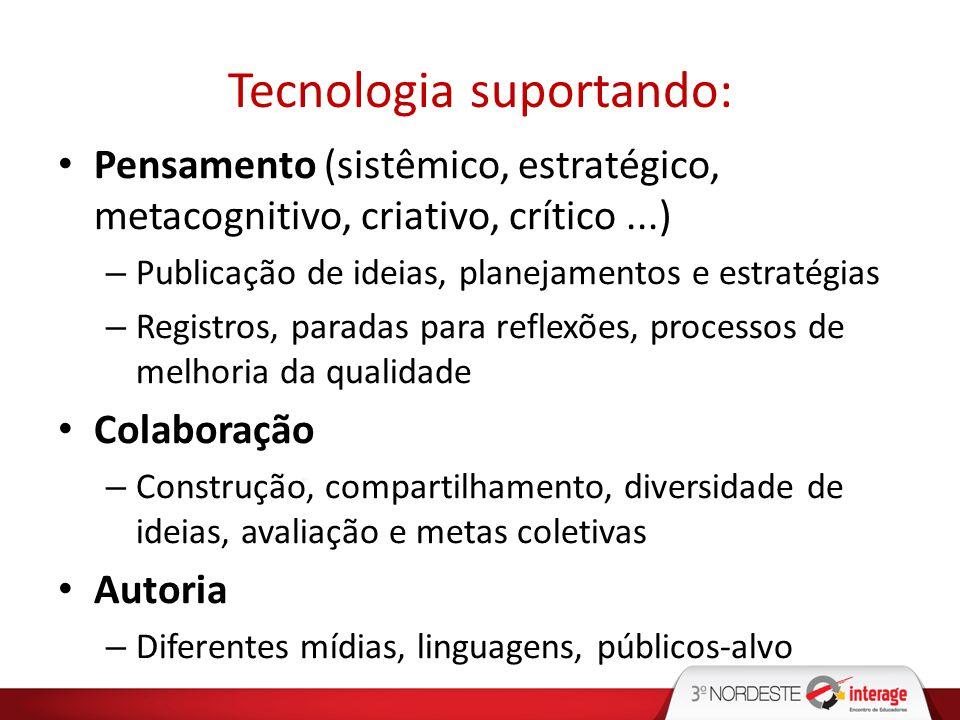Tecnologia suportando: Pensamento (sistêmico, estratégico, metacognitivo, criativo, crítico...) – Publicação de ideias, planejamentos e estratégias –