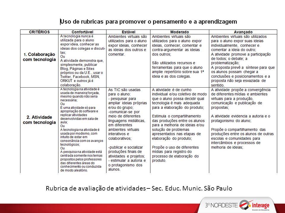 Rubrica de avaliação de atividades – Sec. Educ. Munic. São Paulo