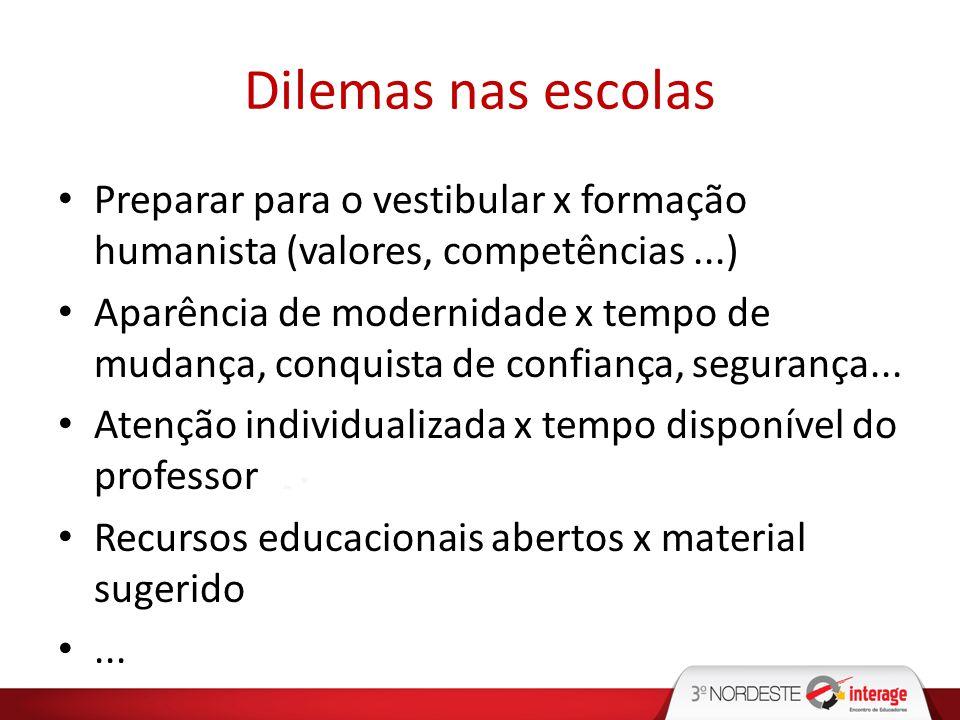 Dilemas nas escolas Preparar para o vestibular x formação humanista (valores, competências...) Aparência de modernidade x tempo de mudança, conquista