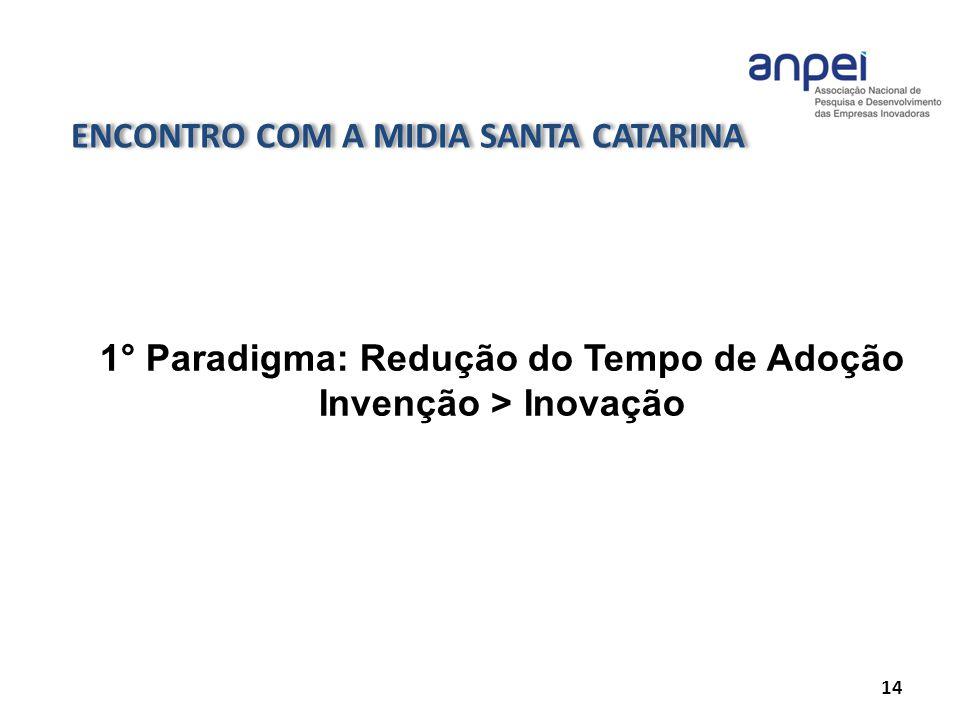 ENCONTRO COM A MIDIA SANTA CATARINA 14 1° Paradigma: Redução do Tempo de Adoção Invenção > Inovação