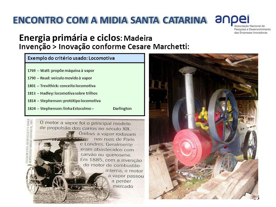 15 Energia primária e ciclos : Madeira Invenção > Inovação conforme Cesare Marchetti: Exemplo do critério usado: Locomotiva 1769 – Watt: propõe máquin