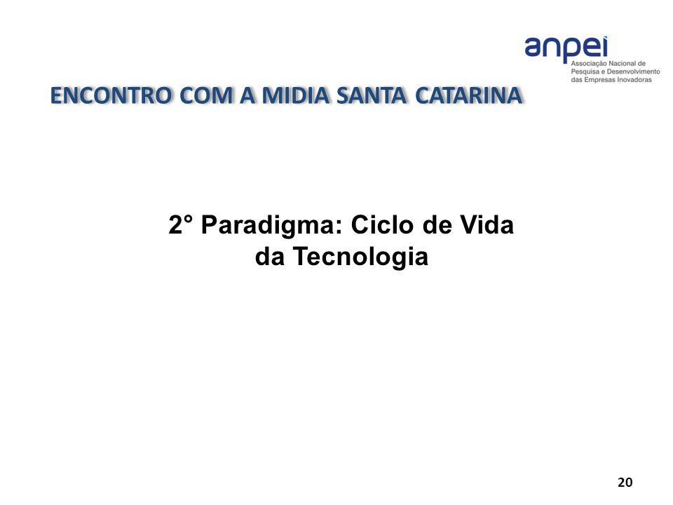 ENCONTRO COM A MIDIA SANTA CATARINA 20 2° Paradigma: Ciclo de Vida da Tecnologia